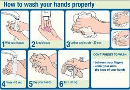 How to wash your hands post thumbnail image